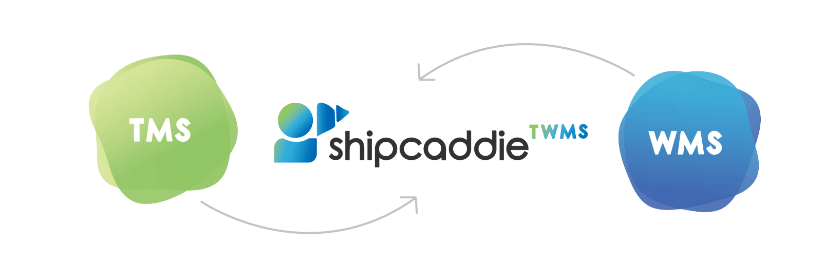 Welcome to shipcaddie